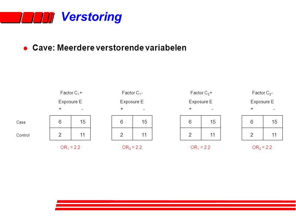 Verstoring Cave: Meerdere verstorende variabelen + - 6 15 Exposure E