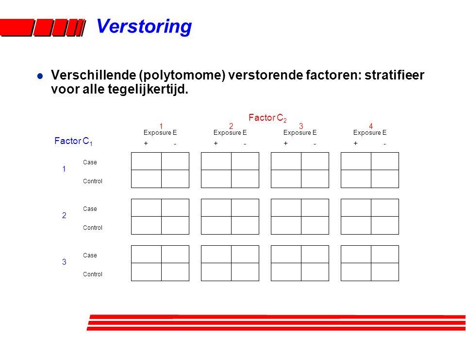 Verstoring Verschillende (polytomome) verstorende factoren: stratifieer voor alle tegelijkertijd. + -