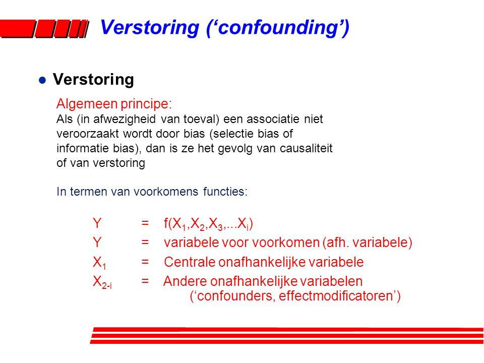 Verstoring ('confounding')