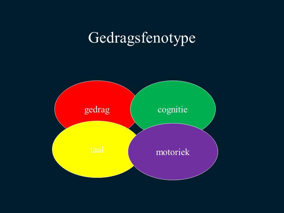 Gedragsfenotype gedrag cognitie taal motoriek