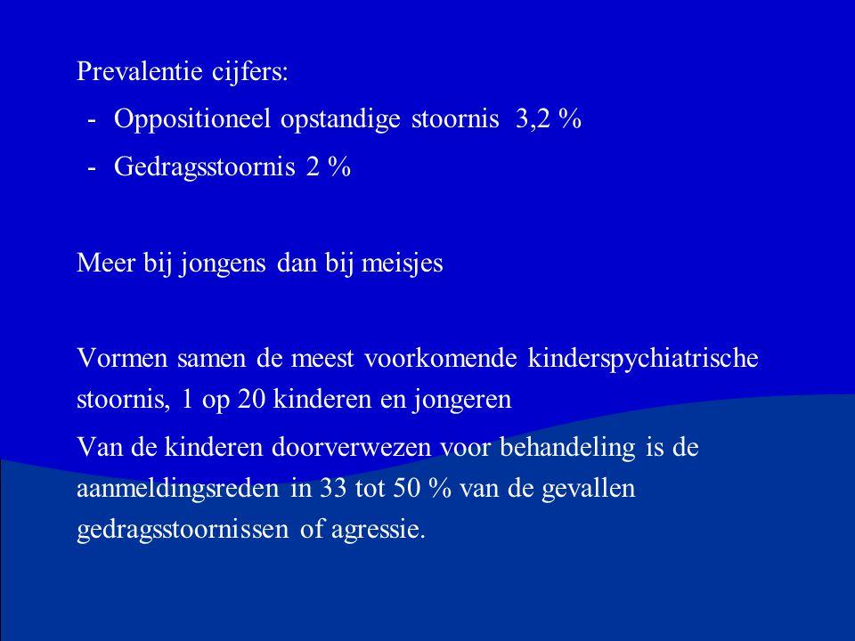 Oppositioneel opstandige stoornis 3,2 % Gedragsstoornis 2 %