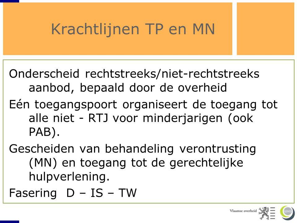 Krachtlijnen TP en MN Onderscheid rechtstreeks/niet-rechtstreeks aanbod, bepaald door de overheid.