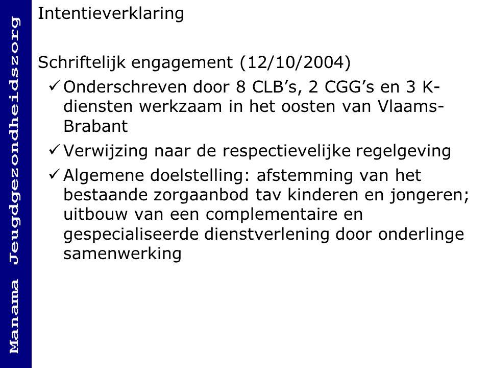 Intentieverklaring Schriftelijk engagement (12/10/2004)