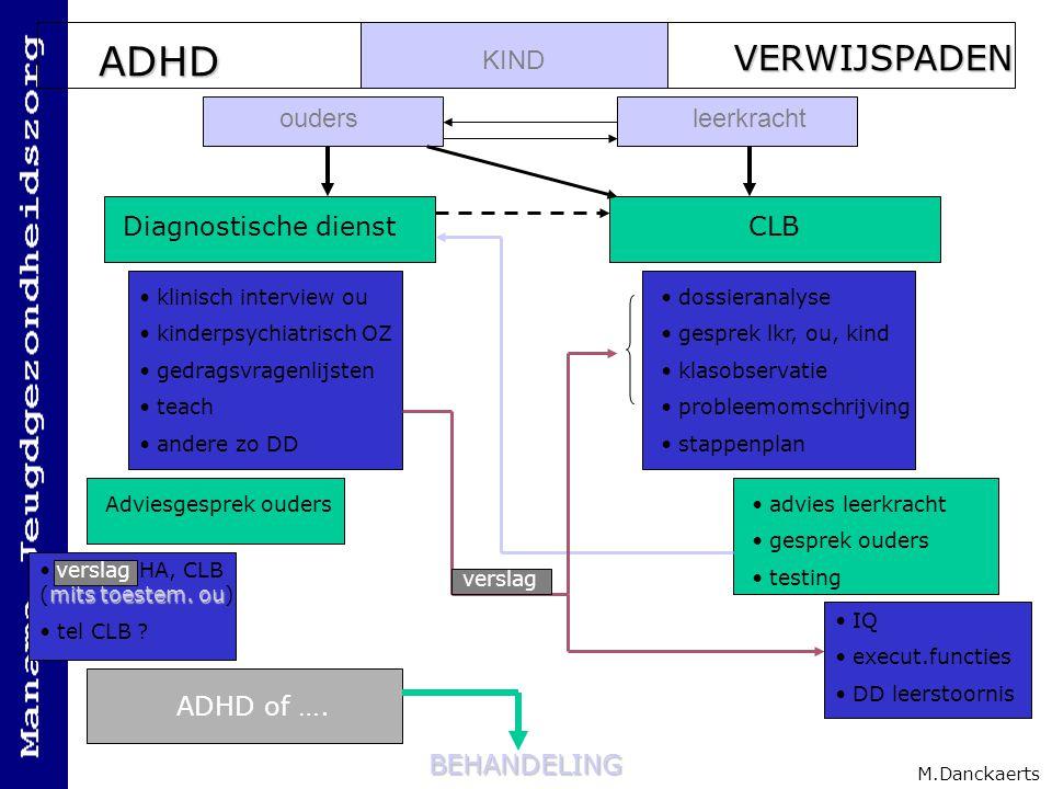 ADHD VERWIJSPADEN KIND ouders leerkracht Diagnostische dienst CLB