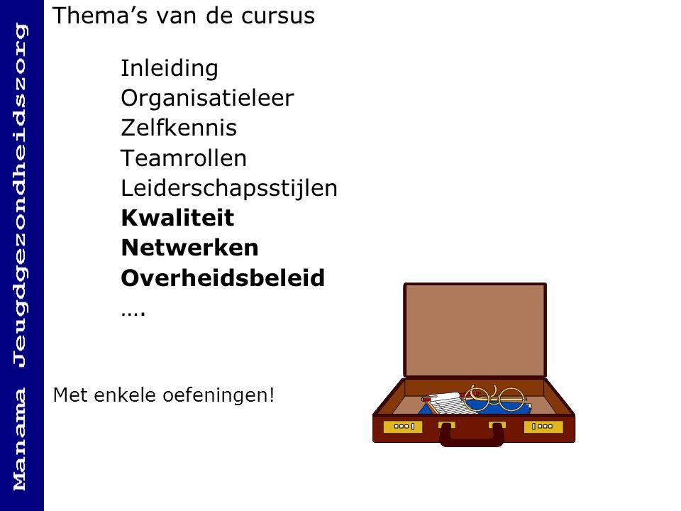 Thema's van de cursus Inleiding Organisatieleer Zelfkennis Teamrollen