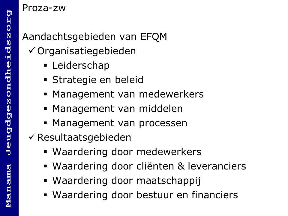 Proza-zw Aandachtsgebieden van EFQM. Organisatiegebieden. Leiderschap. Strategie en beleid. Management van medewerkers.