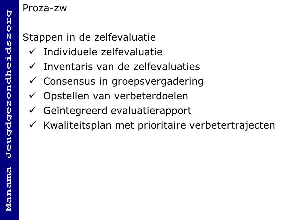 Proza-zw Stappen in de zelfevaluatie. Individuele zelfevaluatie. Inventaris van de zelfevaluaties.