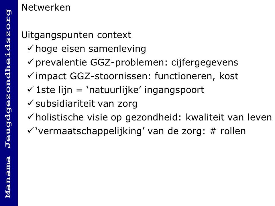 Netwerken Uitgangspunten context. hoge eisen samenleving. prevalentie GGZ-problemen: cijfergegevens.