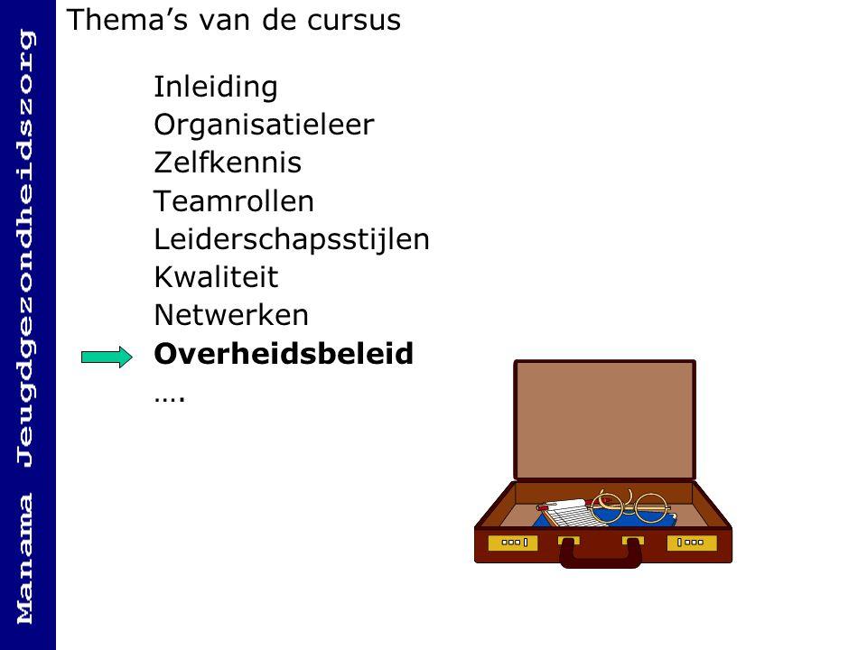 Thema's van de cursus Inleiding. Organisatieleer. Zelfkennis. Teamrollen. Leiderschapsstijlen. Kwaliteit.