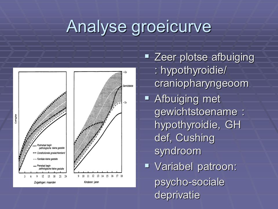 Analyse groeicurve Zeer plotse afbuiging : hypothyroidie/ craniopharyngeoom. Afbuiging met gewichtstoename : hypothyroidie, GH def, Cushing syndroom.