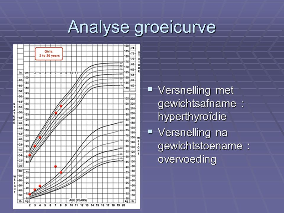 Analyse groeicurve Versnelling met gewichtsafname : hyperthyroïdie
