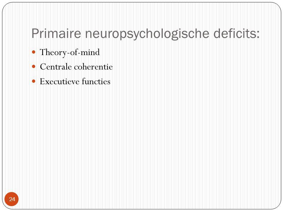Primaire neuropsychologische deficits: