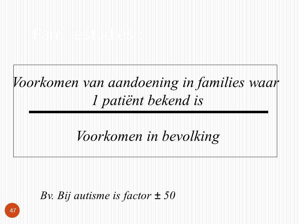 Familiestudies : Voorkomen van aandoening in families waar