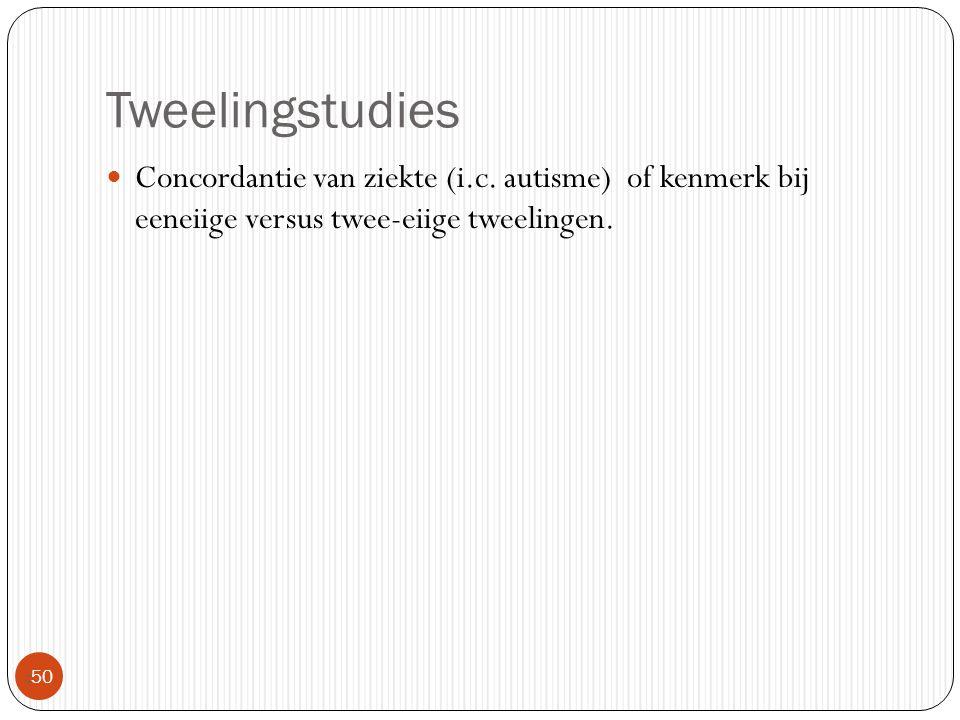 Tweelingstudies Concordantie van ziekte (i.c.