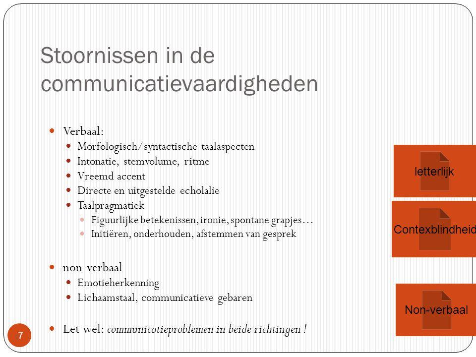 Stoornissen in de communicatievaardigheden