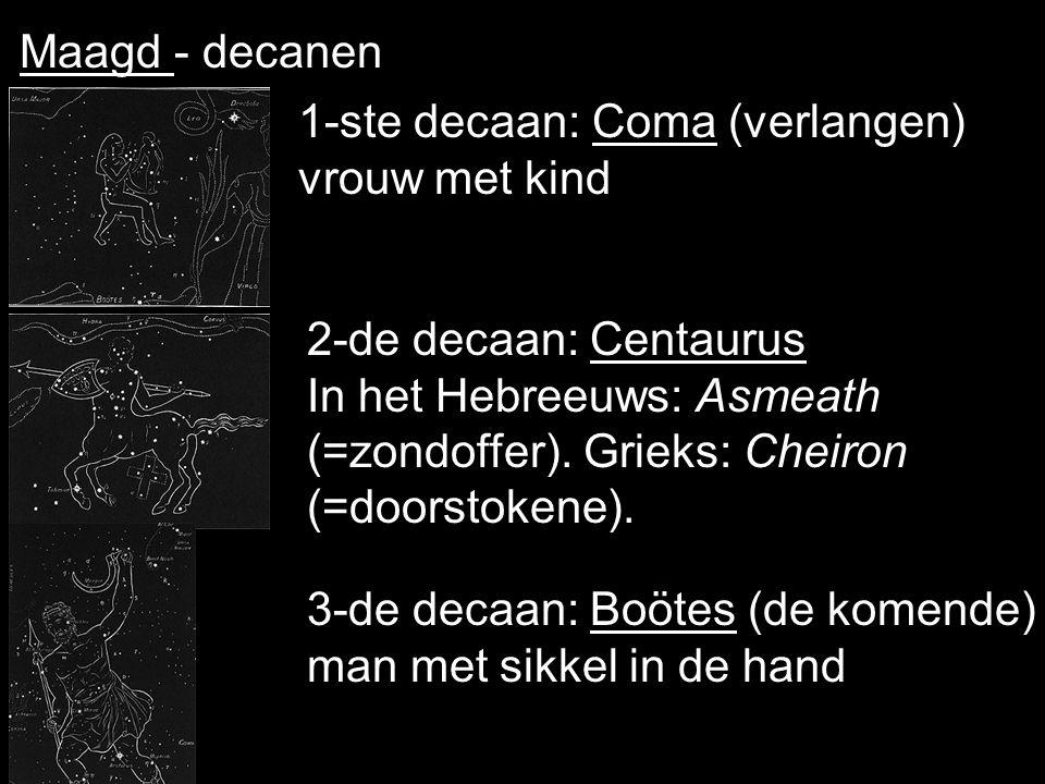 Maagd - decanen 1-ste decaan: Coma (verlangen) vrouw met kind.