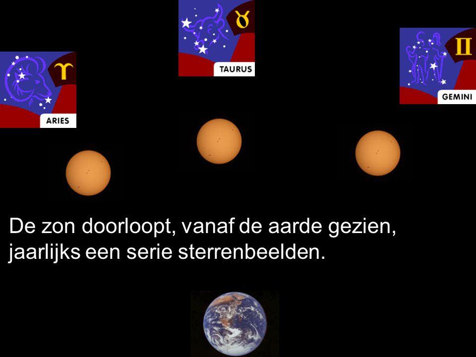 De zon doorloopt, vanaf de aarde gezien, jaarlijks een serie sterrenbeelden.