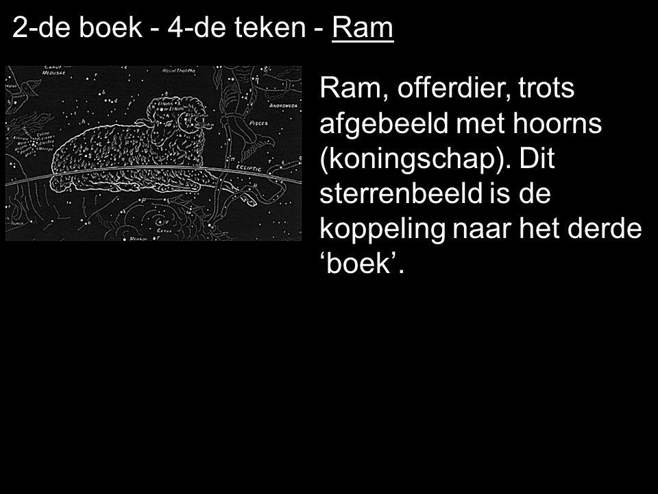2-de boek - 4-de teken - Ram