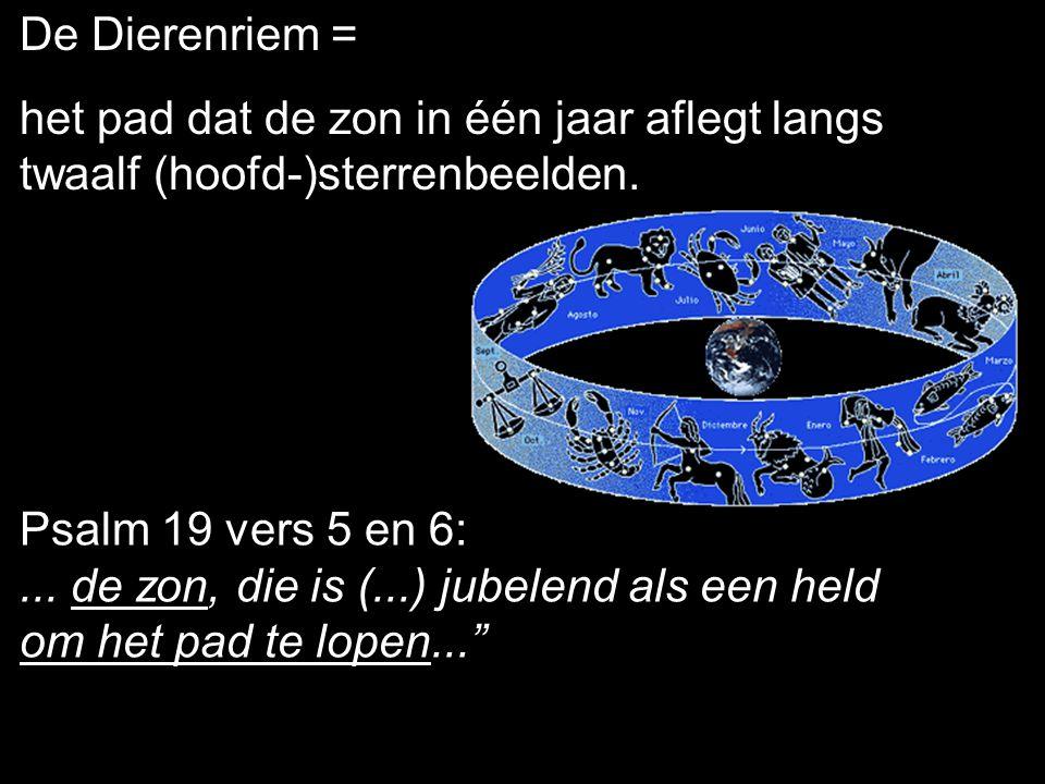 De Dierenriem = het pad dat de zon in één jaar aflegt langs twaalf (hoofd-)sterrenbeelden.