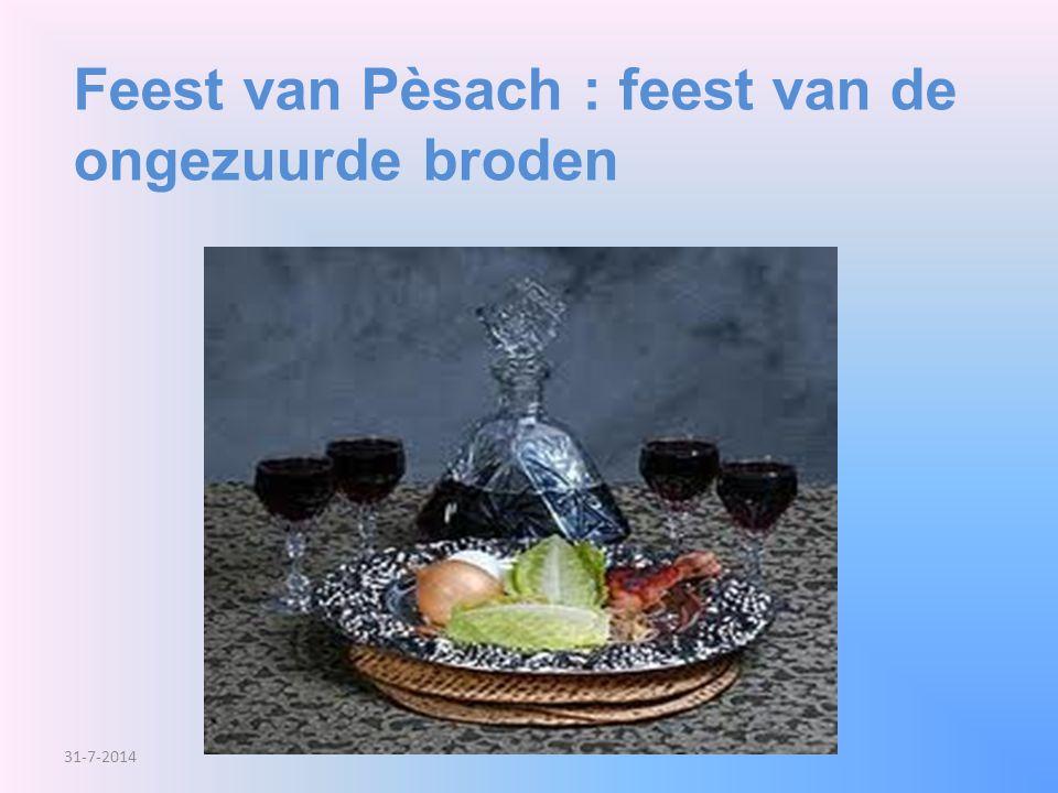 Feest van Pèsach : feest van de ongezuurde broden