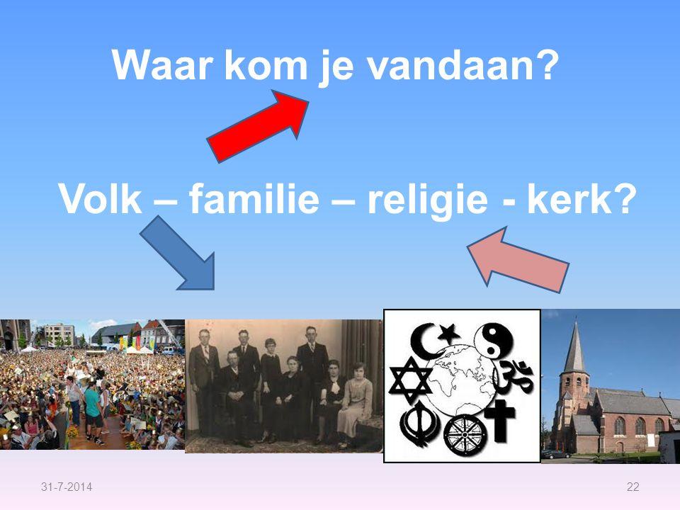 Volk – familie – religie - kerk