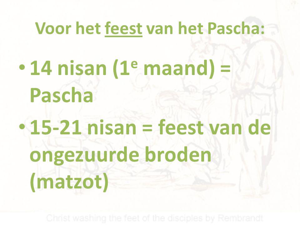 Voor het feest van het Pascha: