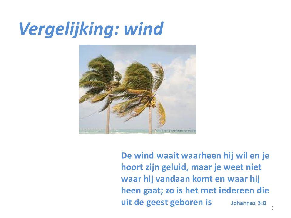Vergelijking: wind