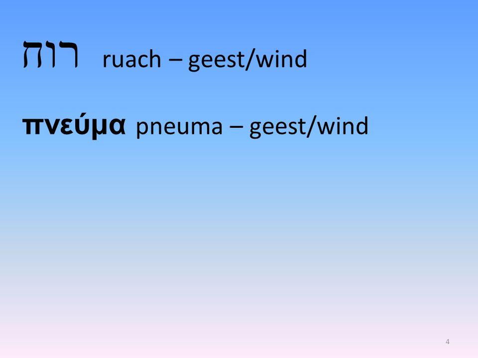 רוח ruach – geest/wind πνεύμα pneuma – geest/wind