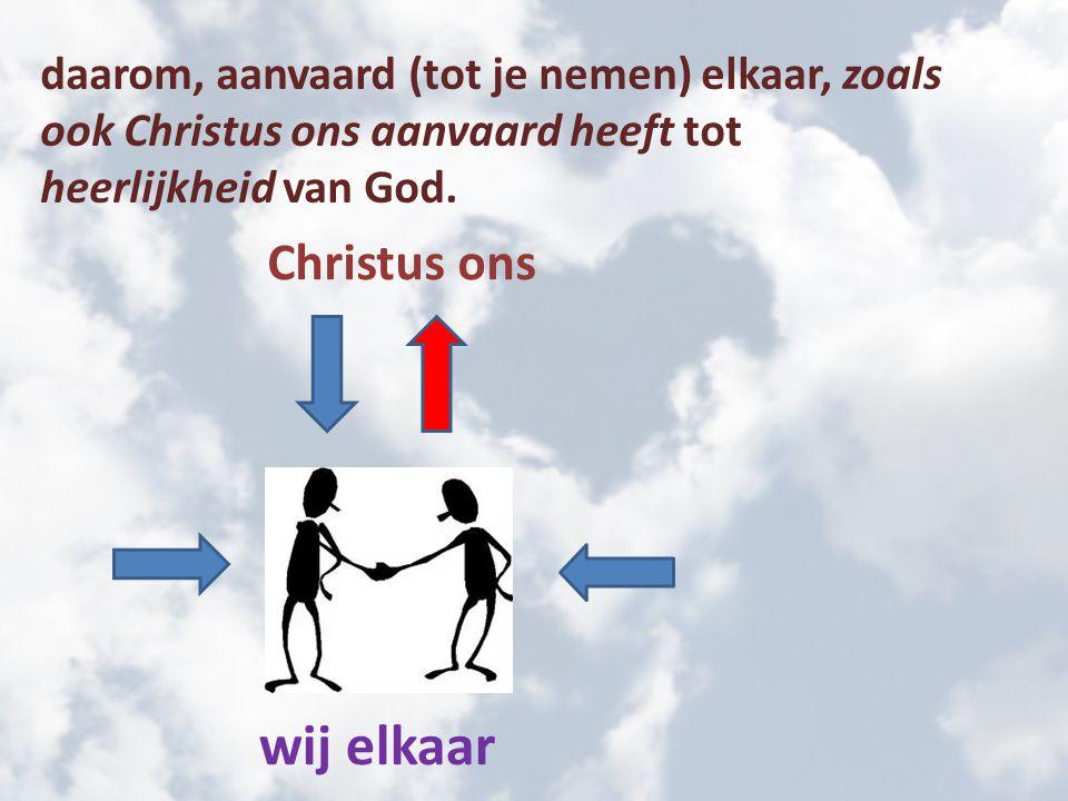 wij elkaar Christus ons