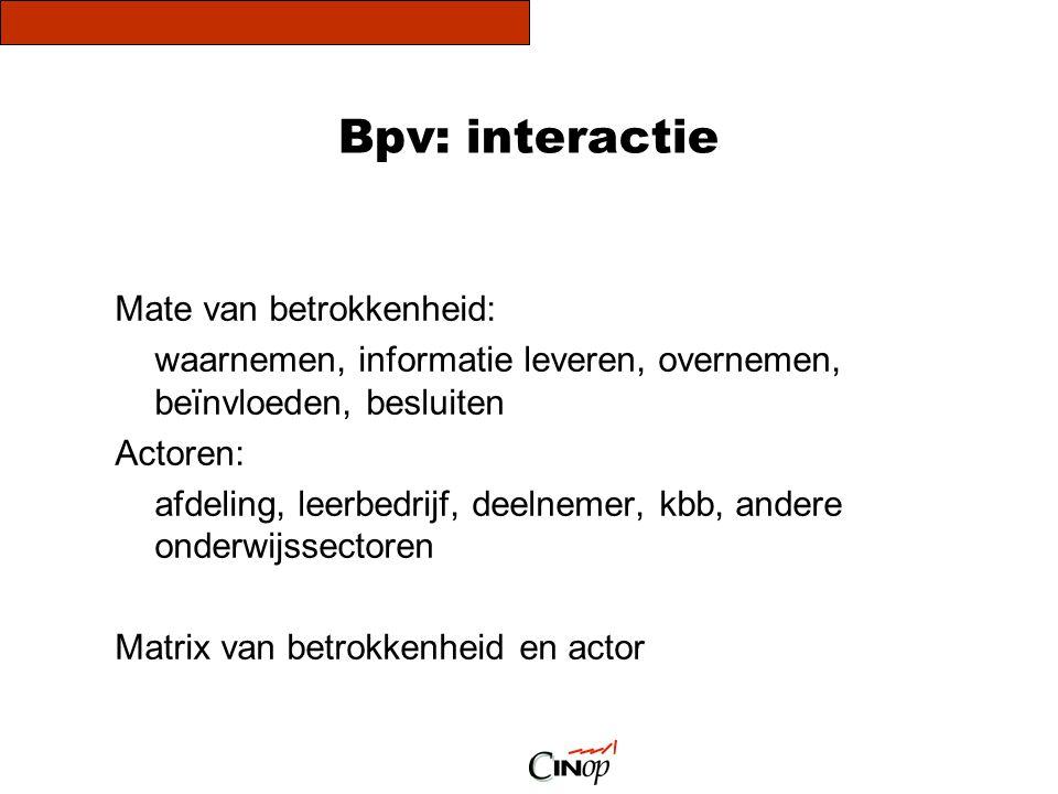 Bpv: interactie Mate van betrokkenheid: