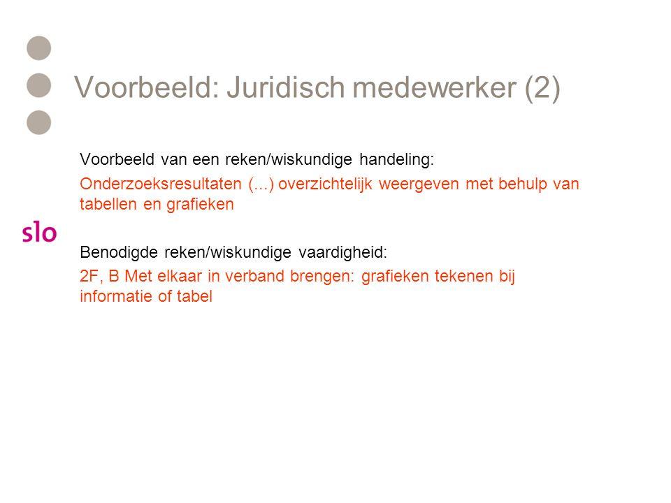 Voorbeeld: Juridisch medewerker (2)