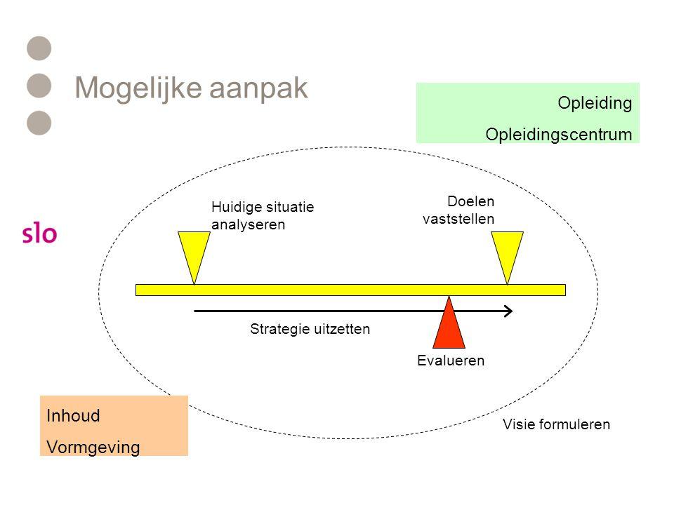 Mogelijke aanpak Opleiding Opleidingscentrum Inhoud Vormgeving