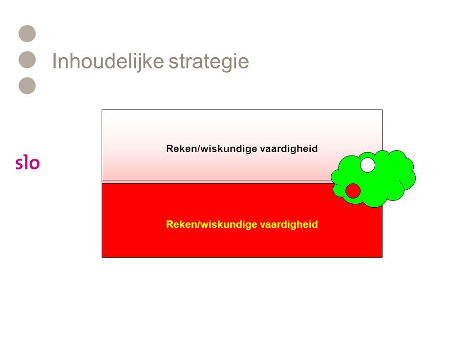 Inhoudelijke strategie