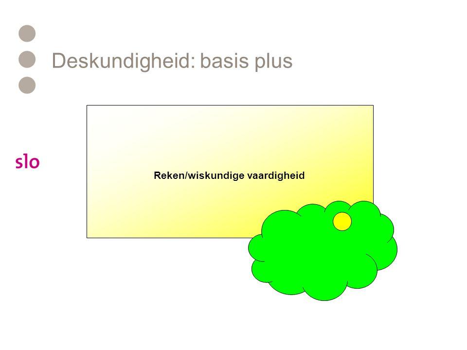 Deskundigheid: basis plus