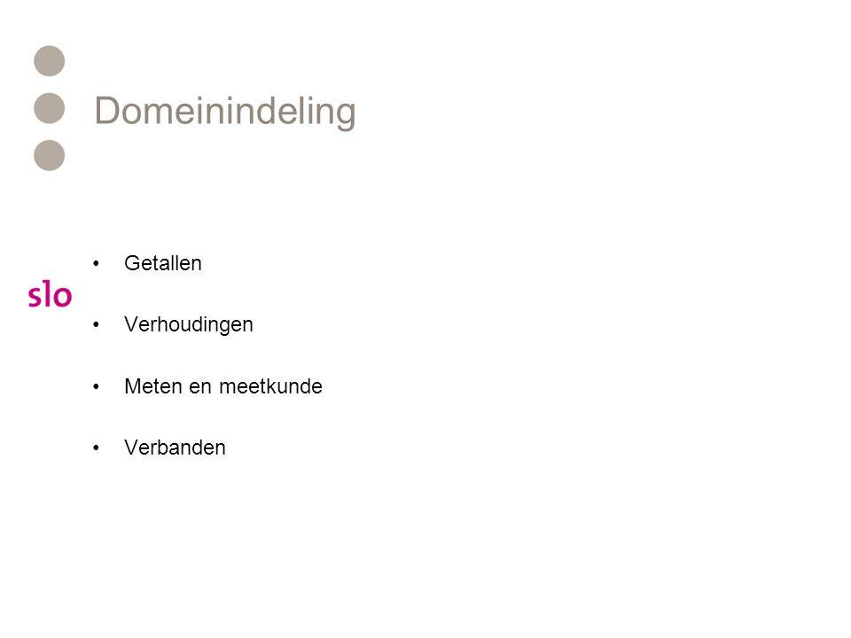 Domeinindeling Getallen Verhoudingen Meten en meetkunde Verbanden