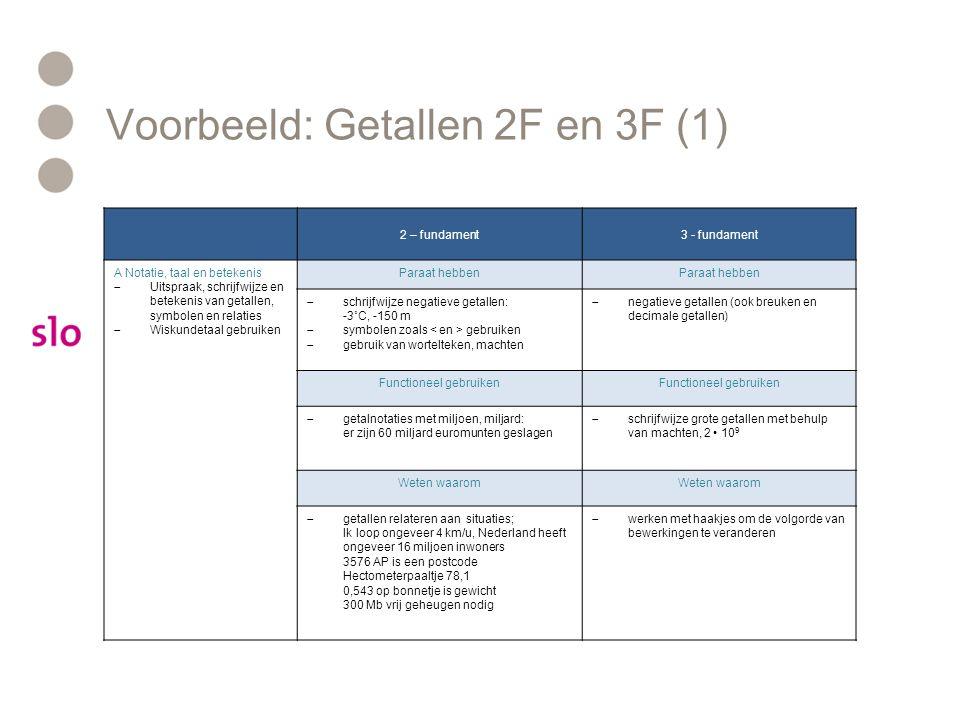 Voorbeeld: Getallen 2F en 3F (1)