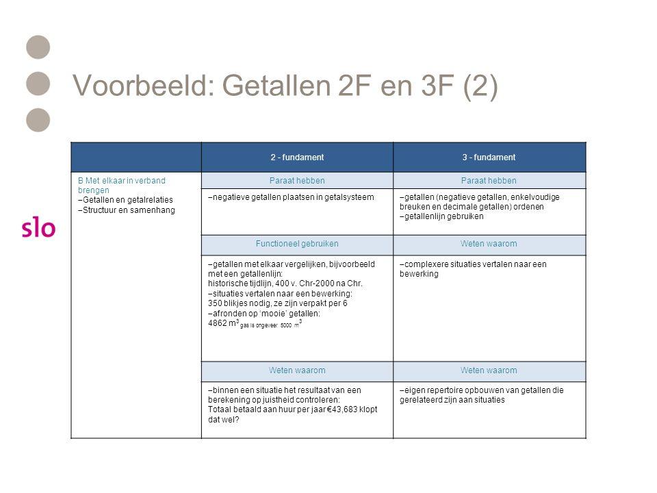 Voorbeeld: Getallen 2F en 3F (2)