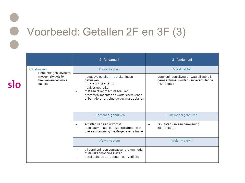Voorbeeld: Getallen 2F en 3F (3)