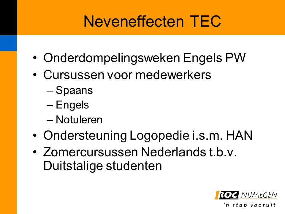 Neveneffecten TEC Onderdompelingsweken Engels PW