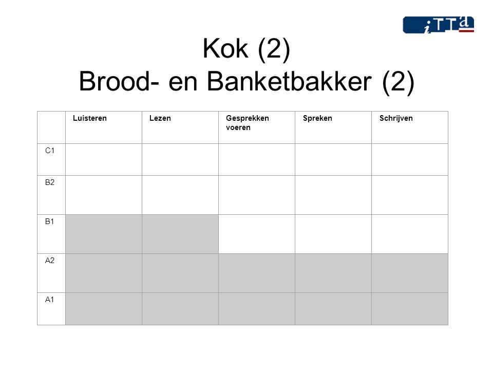 Kok (2) Brood- en Banketbakker (2)