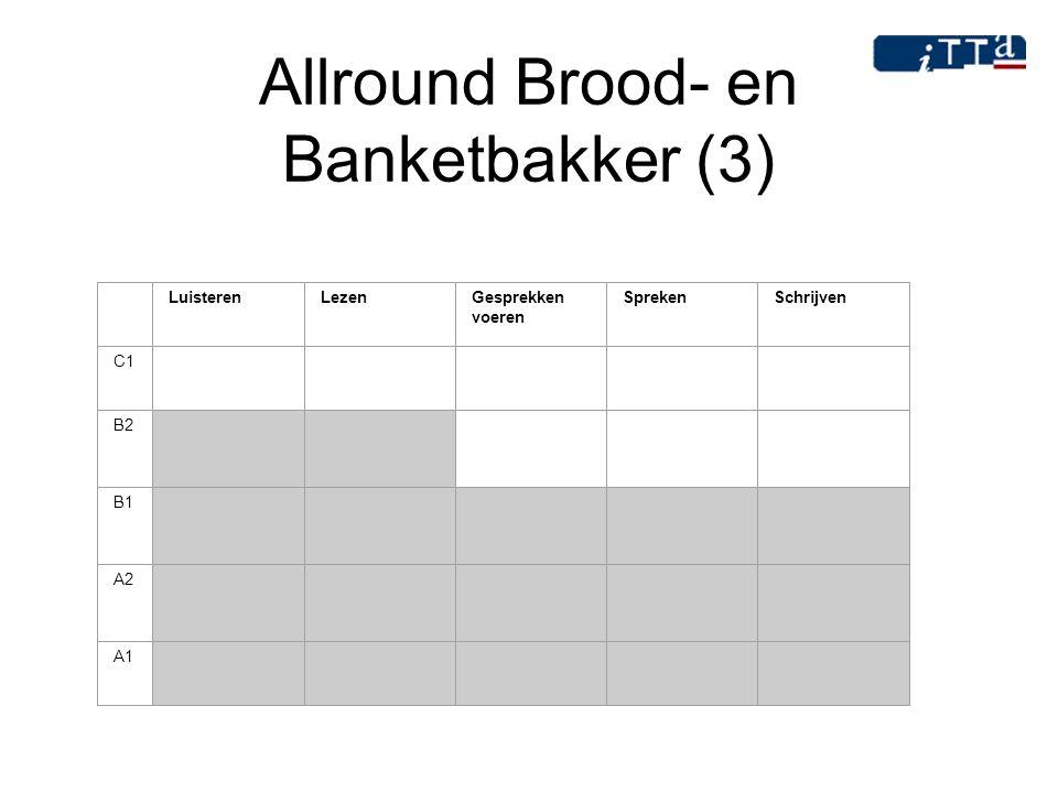 Allround Brood- en Banketbakker (3)