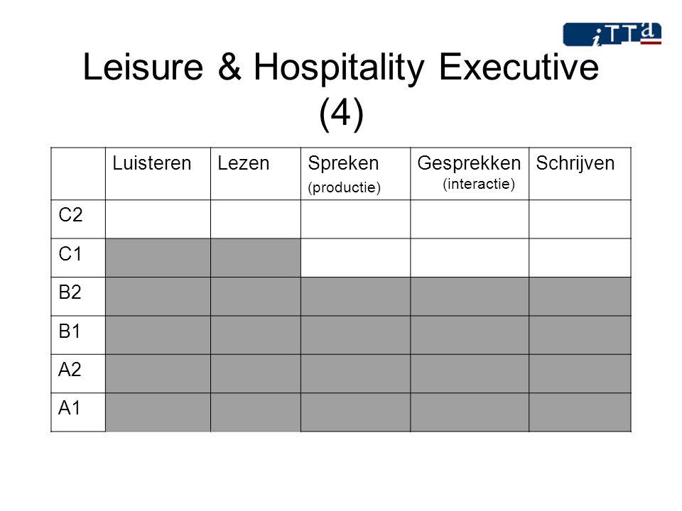 Leisure & Hospitality Executive (4)