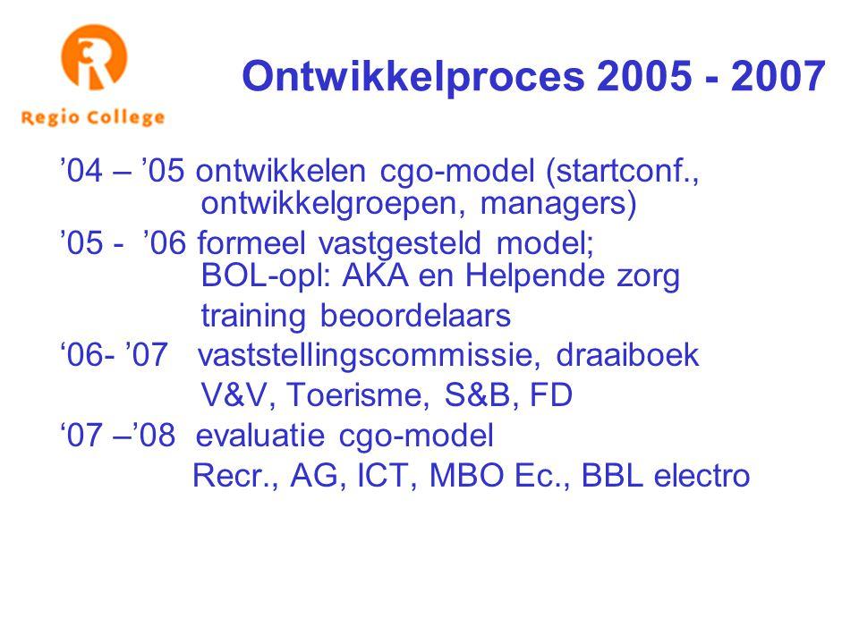 Ontwikkelproces 2005 - 2007 '04 – '05 ontwikkelen cgo-model (startconf., ontwikkelgroepen, managers)