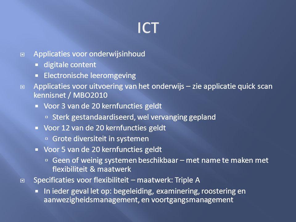 ICT Applicaties voor onderwijsinhoud digitale content
