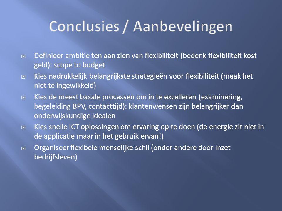Conclusies / Aanbevelingen