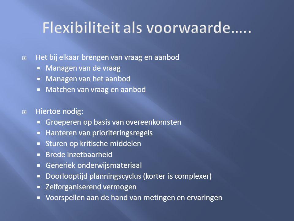 Flexibiliteit als voorwaarde…..