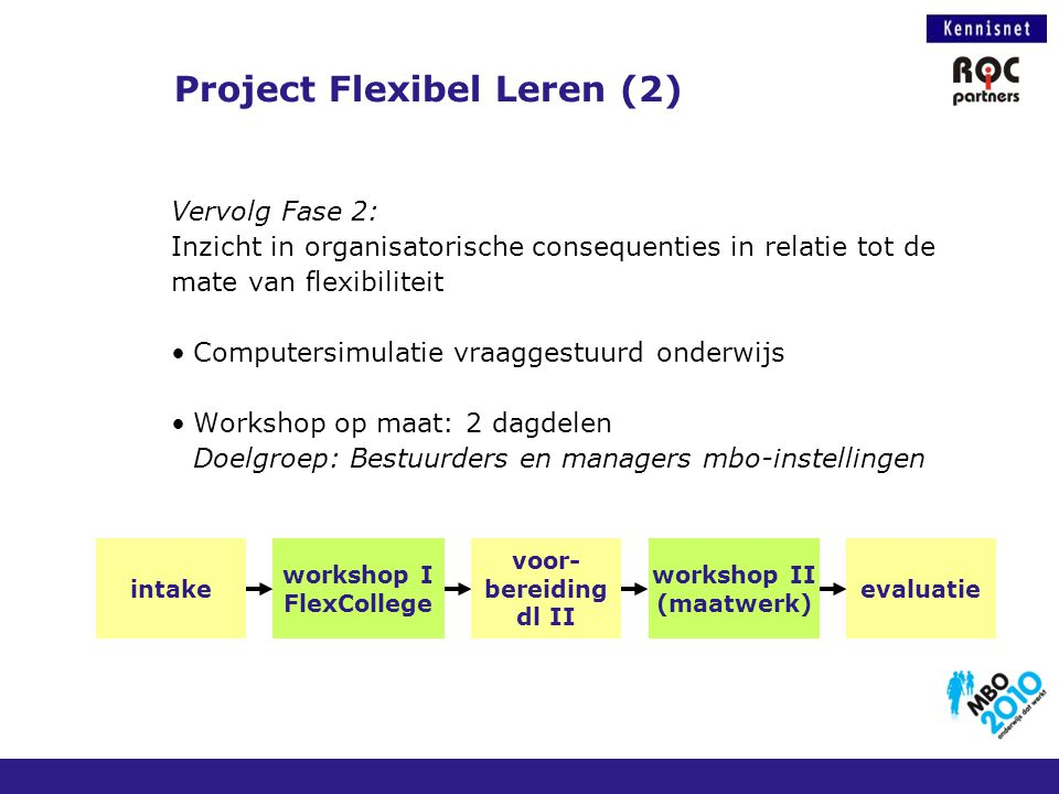 Project Flexibel Leren (2)