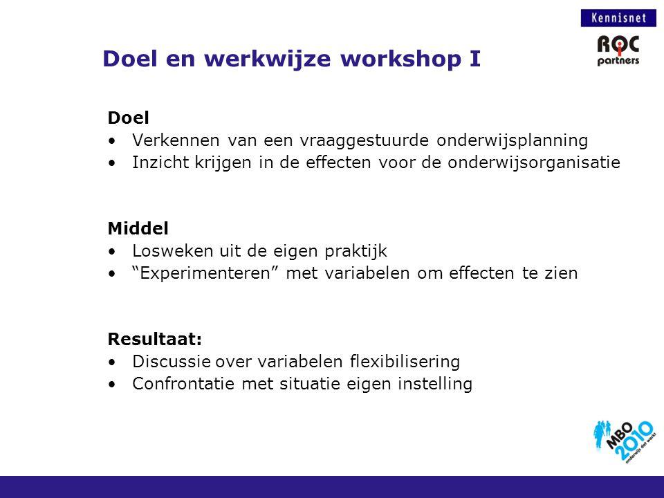 Doel en werkwijze workshop I