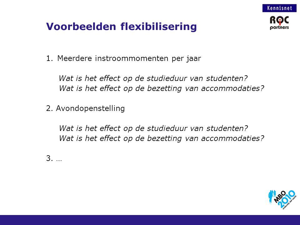 Voorbeelden flexibilisering