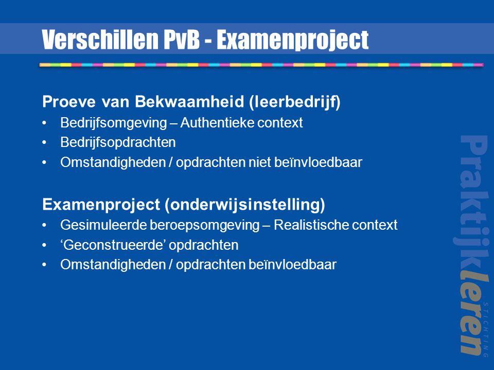 Verschillen PvB - Examenproject